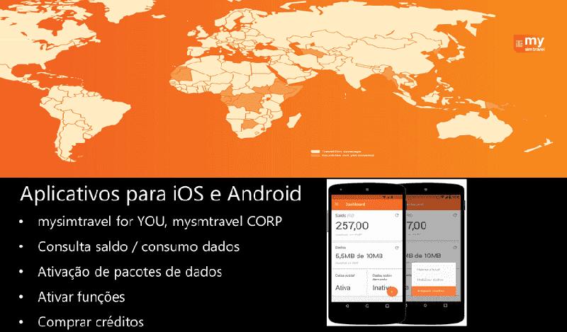 Aplicatico de chip internacional para o Peru
